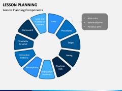 Lesson Planning PPT Slide 3