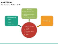 Case Study PPT Slide 26