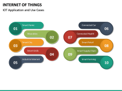 Internet of Things (IOT) PPT Slide 36