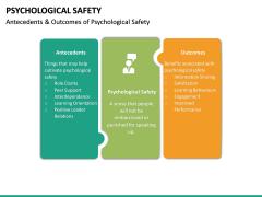 Psychological Safety PPT Slide 32