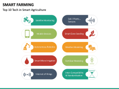 Smart Farming PPT Slide 15
