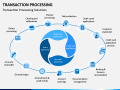 Transaction Processing PPT Slide 4