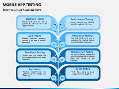Mobile App Testing PPT Slide 7