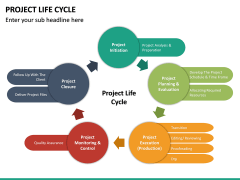 Project life cycle PPT slide 28