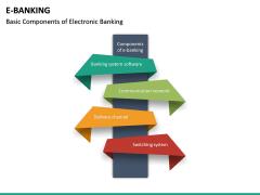 E-Banking PPT Slide 25