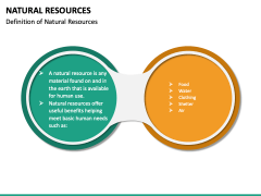 Natural Resources PPT Slide 15