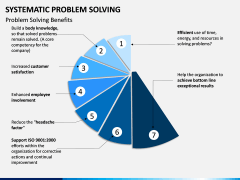 Systematic Problem Solving PPT Slide 8
