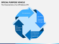 Special Purpose Vehicle (SPV) PPT Slide 6