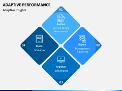Adaptive Performance PPT Slide 4