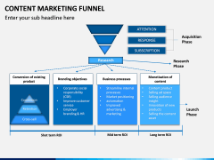 Content Marketing Funnel PPT Slide 6