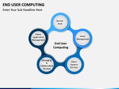 End User Computing PPT Slide 1