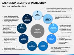 Gagne's Nine Events of Instruction PPT Slide 3