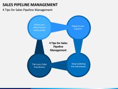 Sales Pipeline Management PPT Slide 15