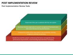 Post Implementation Review PPT Slide 24