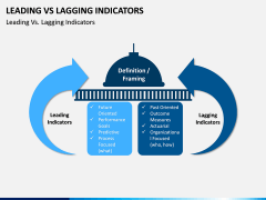 Leading Vs Lagging Indicators PPT Slide 2