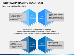 Holistic Approach to Healthcare PPT Slide 6