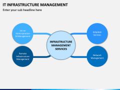 IT Infrastructure Management PPT Slide 21