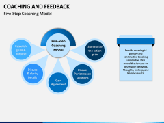 Coaching and Feedback PPT Slide 12