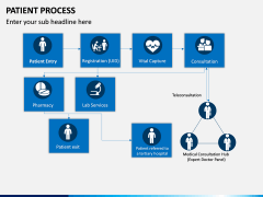 Patient Process PPT Slide 1