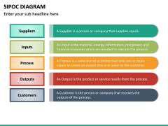 SIPOC diagram PPT slide 18