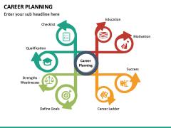 Career Planning PPT Slide 21