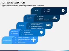 Software Selection PPT Slide 10