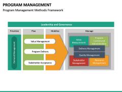 Program Management PPT Slide 26