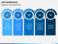 Data Warehouse PPT Slide 5