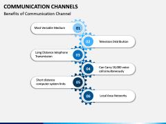 Communication Channels PPT Slide 17