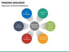 Personal Resilience PPT Slide 35