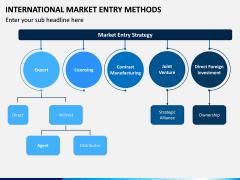 International Market Entry Methods PPT Slide 7