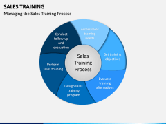 Sales Training PPT Slide 3