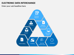 Electronic Data Interchange (EDI) PPT slide 3