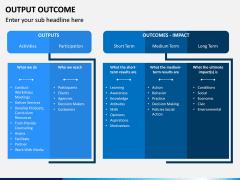 Output Outcome PPT Slide 8