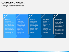 Consulting Process PPT Slide 11