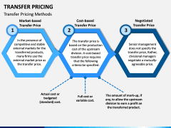Transfer Pricing PPT Slide 5