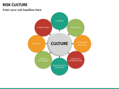 Risk Culture PPT Slide 36