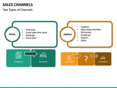 Sales Channels PPT Slide 20