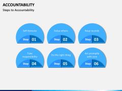Accountability PPT Slide 3