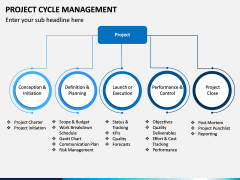 Project Cycle Management PPT Slide 12