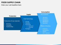 Food Supply Chain PPT slide 11