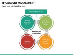 Key Account Management PPT Slide 55