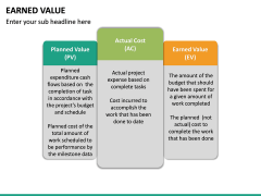 Earned Value PPT Slide 16