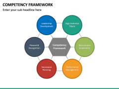 Competency Framework PPT Slide 20