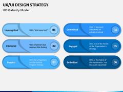 UX/UI Design Strategy PPT Slide 12