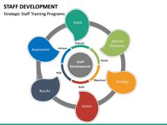 Staff Development PPT Slide 30