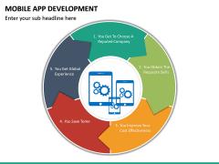 Mobile App Development PPT Slide 21