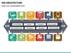 ESB Architecture PPT Slide 18