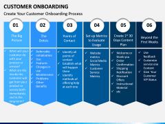 Customer Onboarding PPT Slide 4