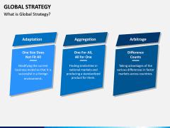 Global Strategy PPT Slide 1